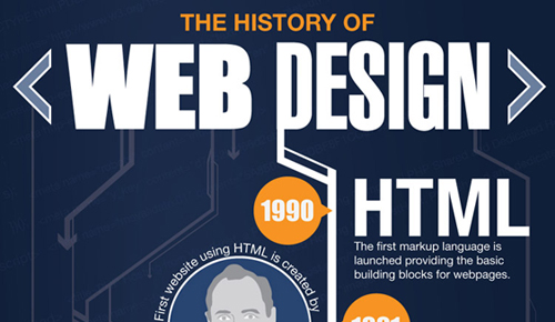 History-of-Web_Design_Infographic1
