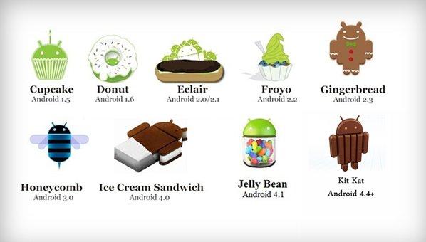 Urutan Versi Android Dari Terendah Sampai Tertinggi ...
